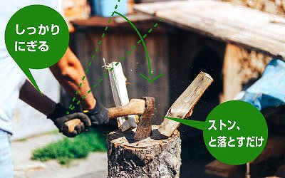 手斧の使い方